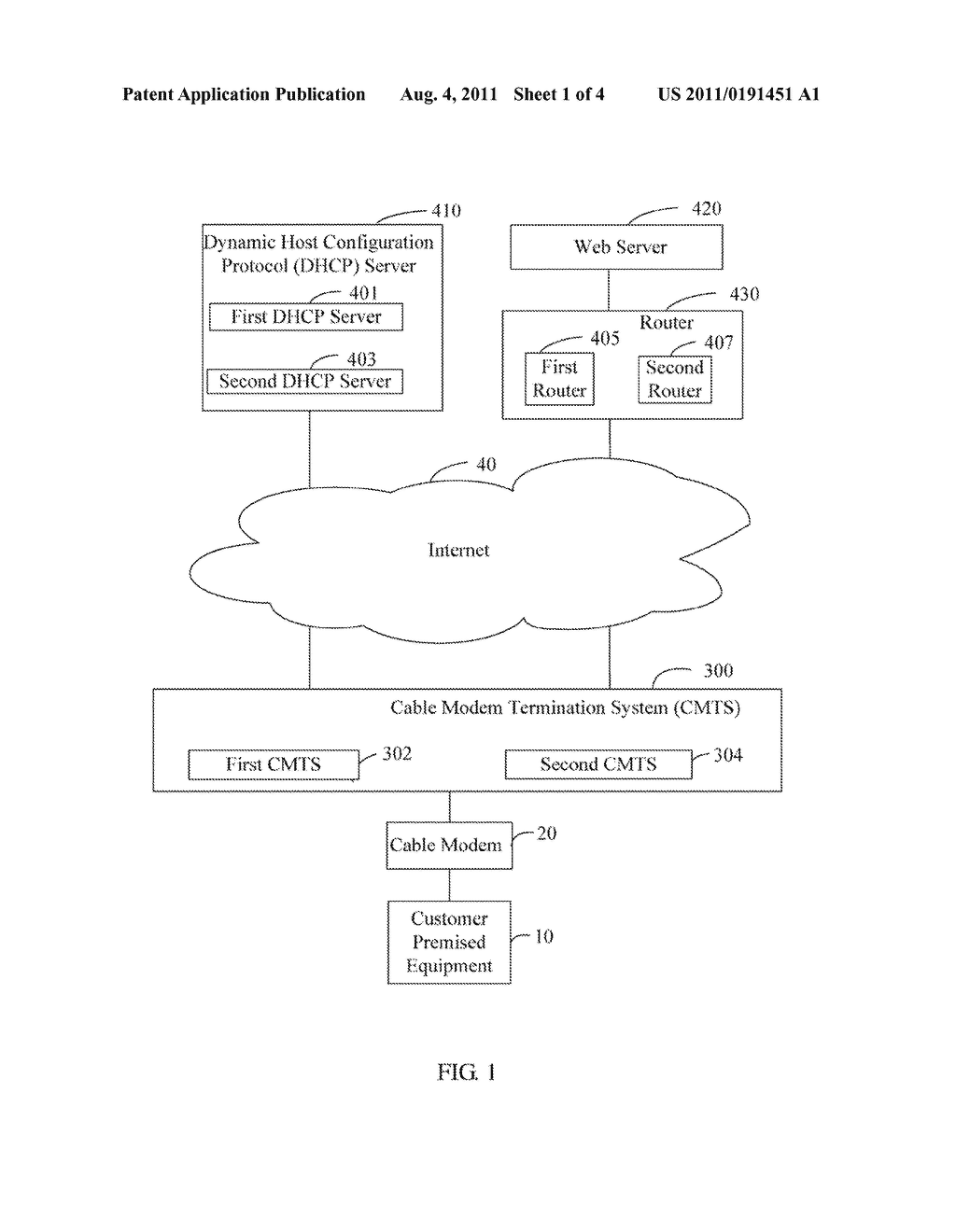 Cable Modem And Multimedia Terminal Adapter Parameter Configuration Diagram File Configuring Method Schematic Image 02