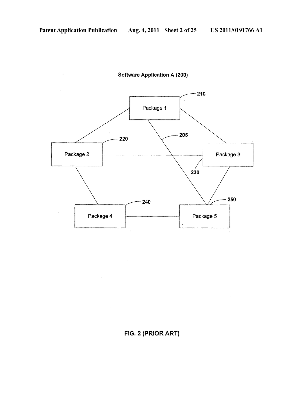 APPARATUS AND METHOD FOR GENERATING A SOFTWARE DEPENDENCY MAP - diagram, schematic, and image 03