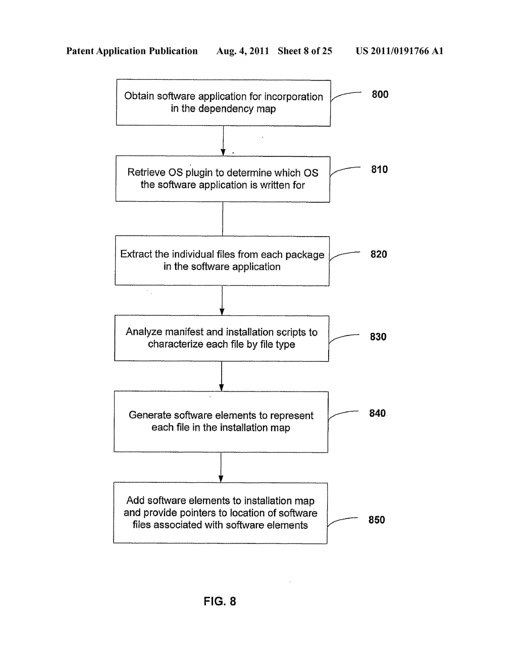 APPARATUS AND METHOD FOR GENERATING A SOFTWARE DEPENDENCY MAP - diagram, schematic, and image 09