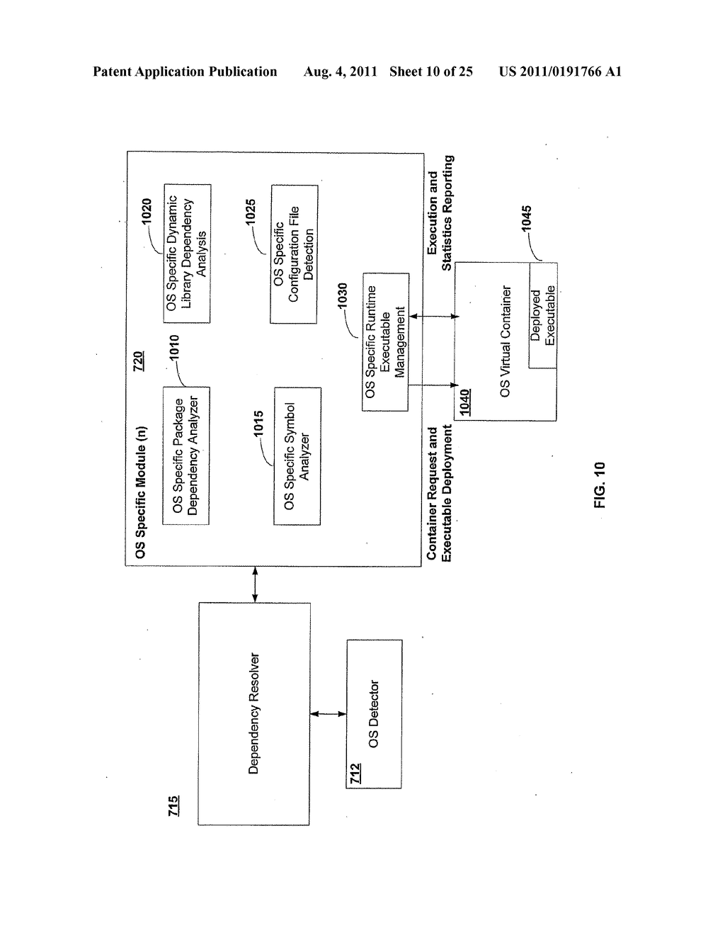 APPARATUS AND METHOD FOR GENERATING A SOFTWARE DEPENDENCY MAP - diagram, schematic, and image 11