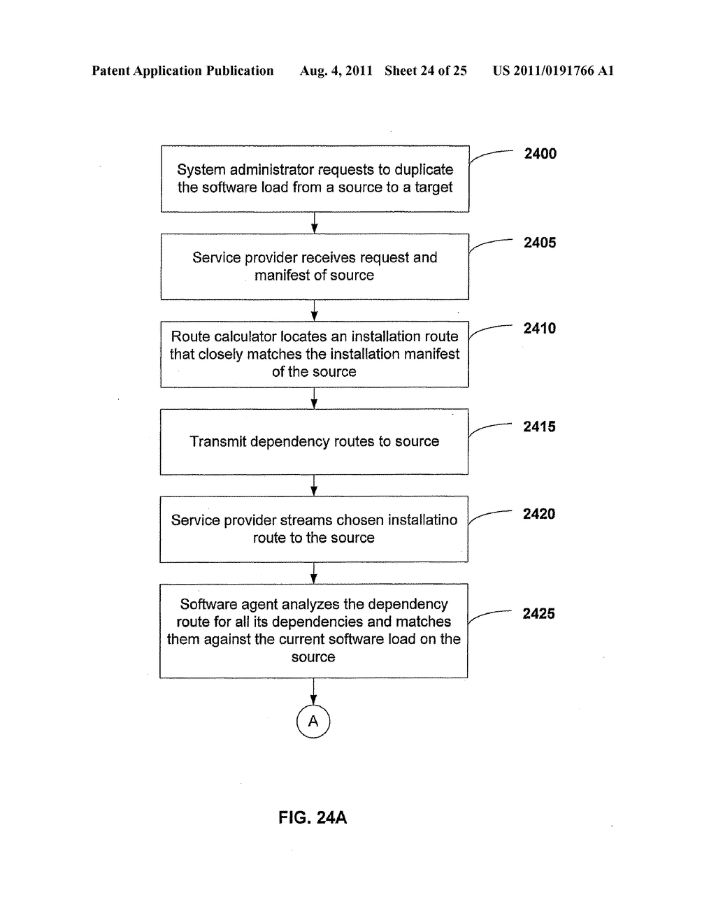 APPARATUS AND METHOD FOR GENERATING A SOFTWARE DEPENDENCY MAP - diagram, schematic, and image 25