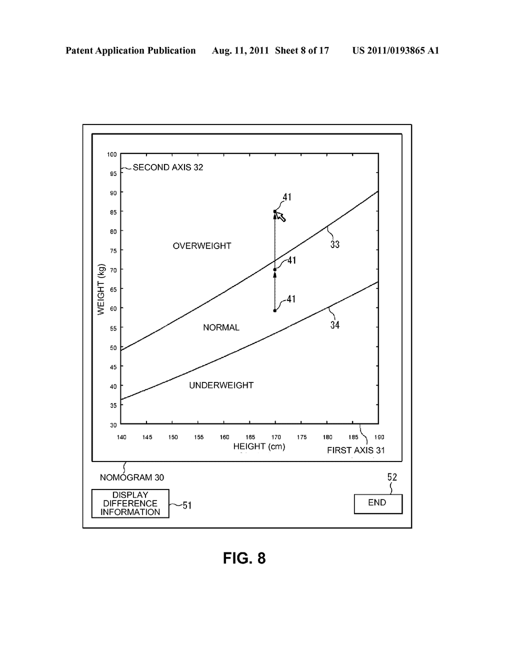 ELECTRONIC NOMOGRAM AND METHOD OF DISPLAYING ELECTRONIC NOMOGRAM - diagram, schematic, and image 09
