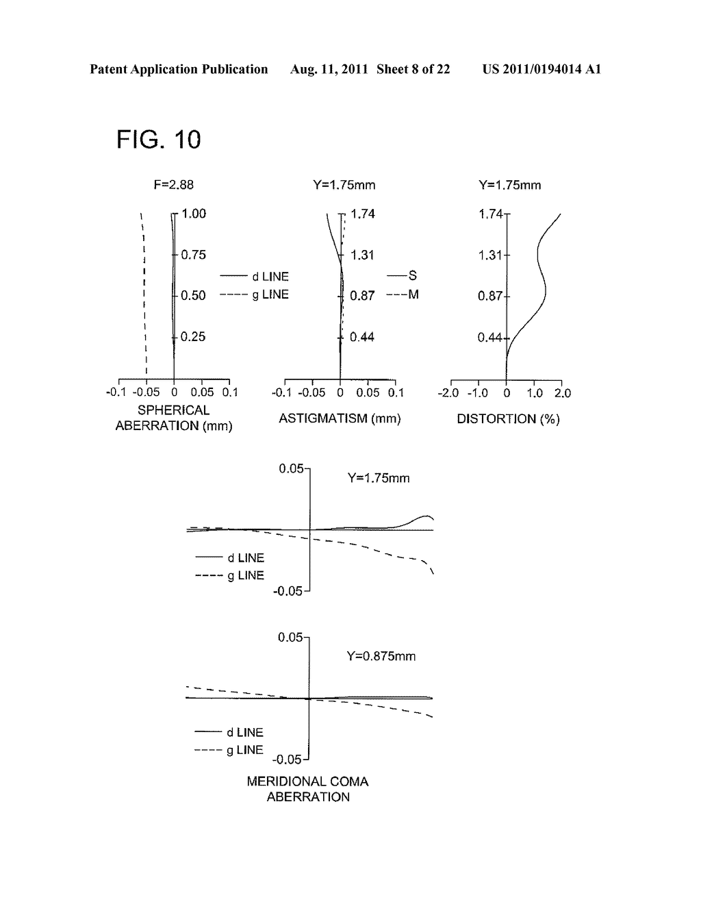 Imaging Lens, Imaging Device, and Portable Terminal - diagram, schematic, and image 09