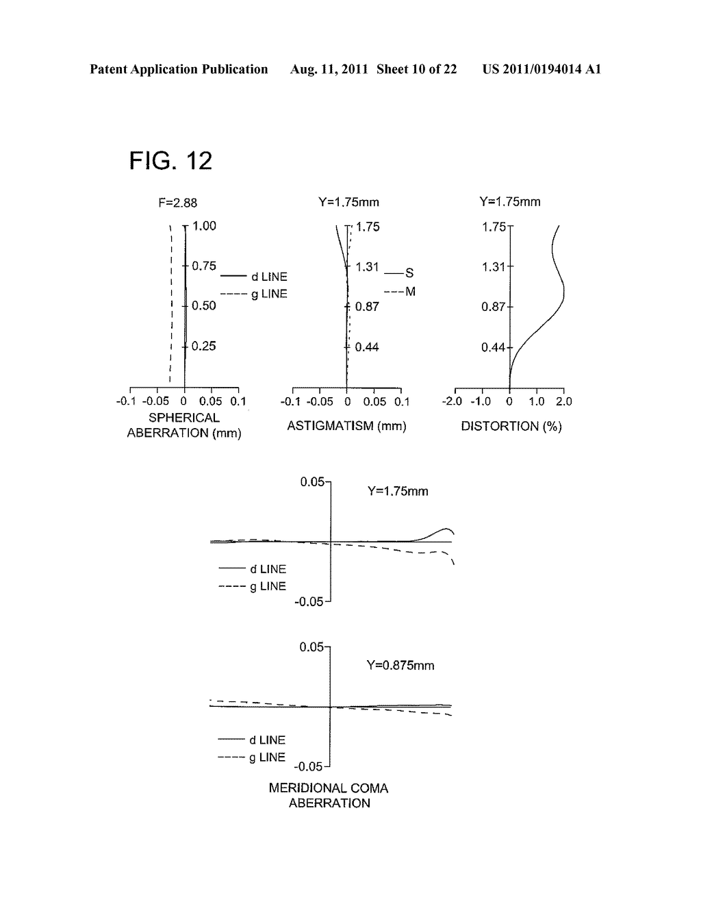 Imaging Lens, Imaging Device, and Portable Terminal - diagram, schematic, and image 11