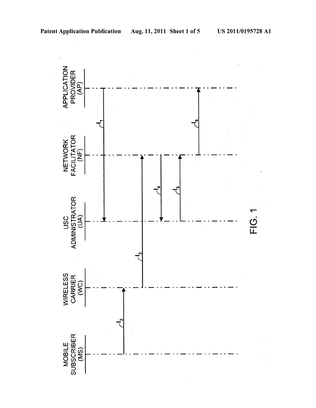 Universal Short Code Administration Facility - diagram, schematic, and image 02