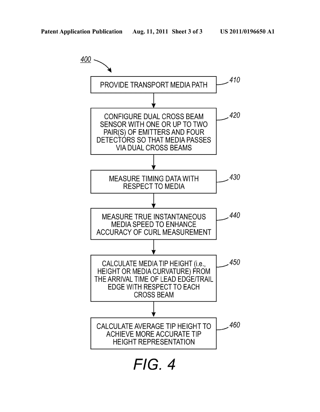 DUAL CROSS BEAM SENSOR SYSTEM AND METHOD FOR MEASURING LEAD EDGE AND/OR     TRAIL EDGE MEDIA CURL - diagram, schematic, and image 04