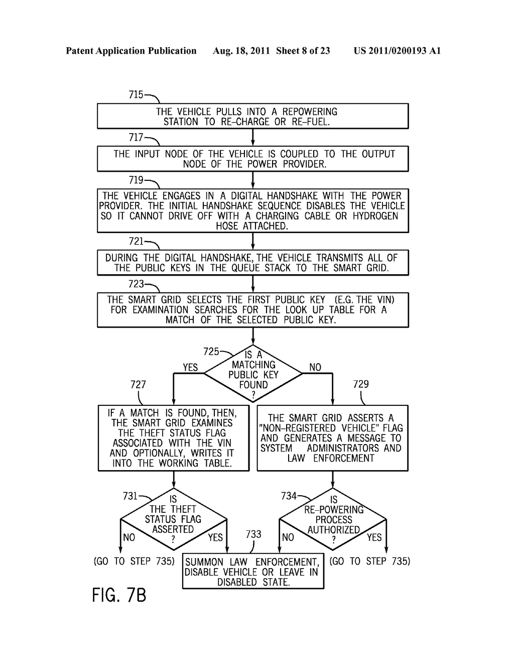 METHOD AND APPARATUS FOR CONTROLLING THE RECHARGING OF ELECTRIC VEHICLES     AND DETECTING STOLEN VEHICLES AND VEHICULAR COMPONENTS - diagram, schematic, and image 09