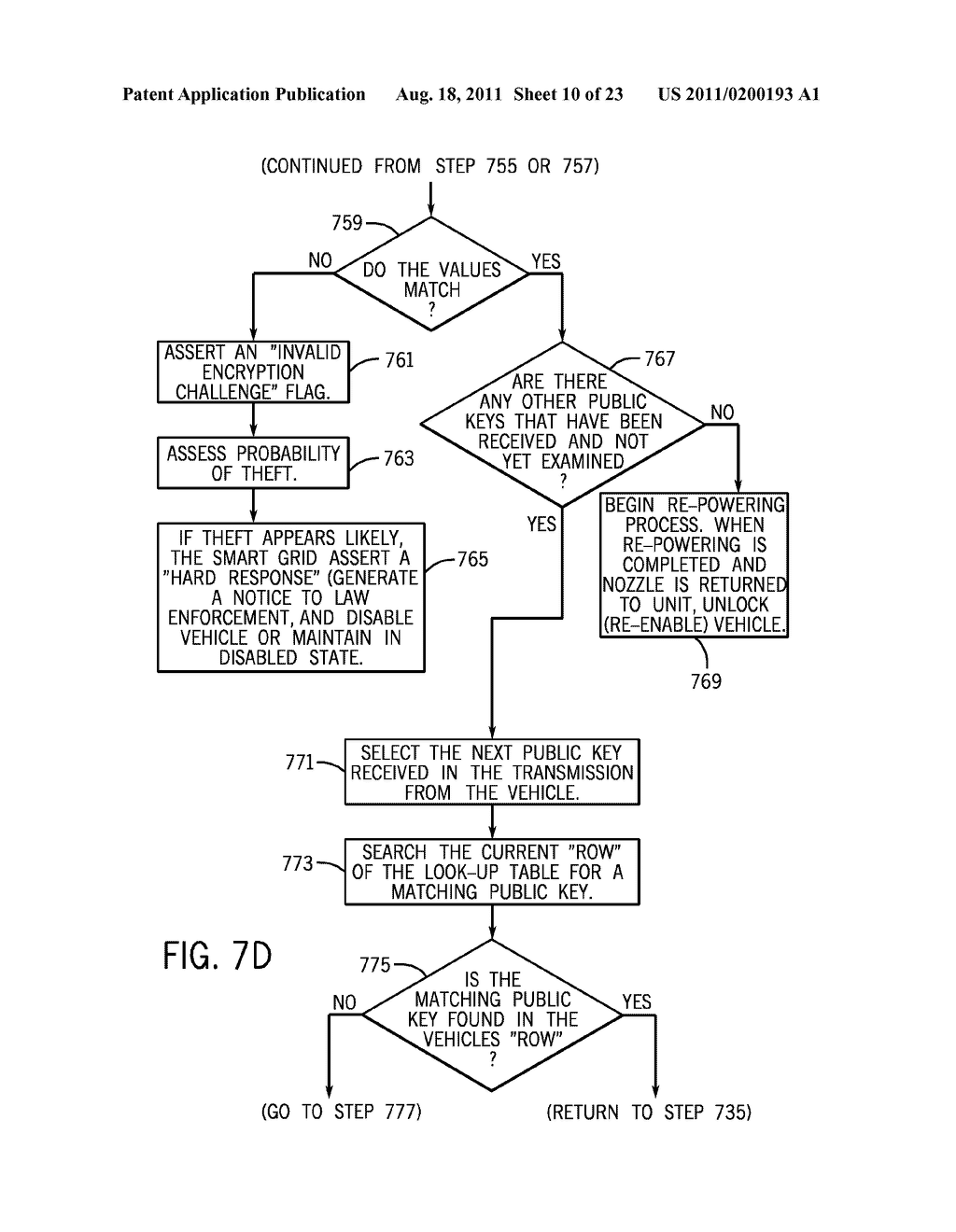 METHOD AND APPARATUS FOR CONTROLLING THE RECHARGING OF ELECTRIC VEHICLES     AND DETECTING STOLEN VEHICLES AND VEHICULAR COMPONENTS - diagram, schematic, and image 11