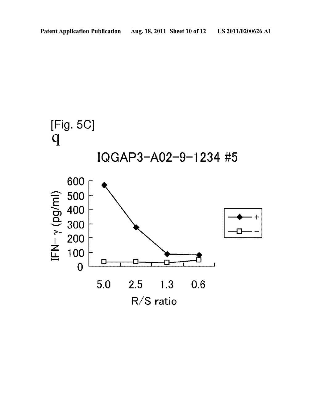 IQGAP3 EPITOPE PEPTIDES AND VACCINES CONTAINING THE SAME - diagram, schematic, and image 11