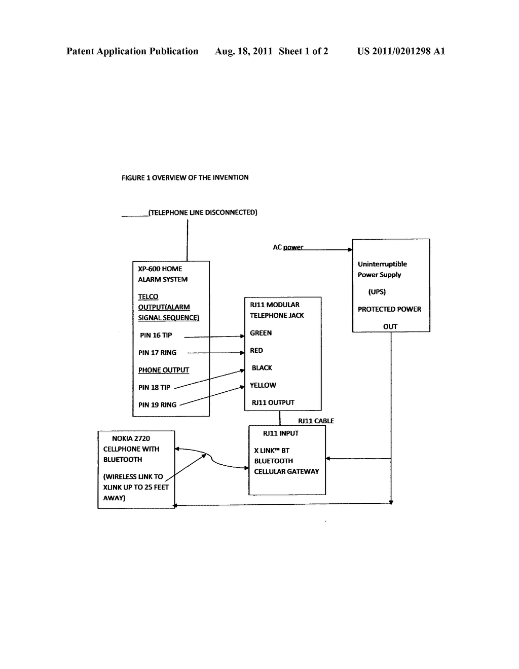 Land Phone Diagram Car Wiring Diagrams Explained Home Substitution Of A Telephone Line Based Alarm System With Rh Patentsencyclopedia Com Landline
