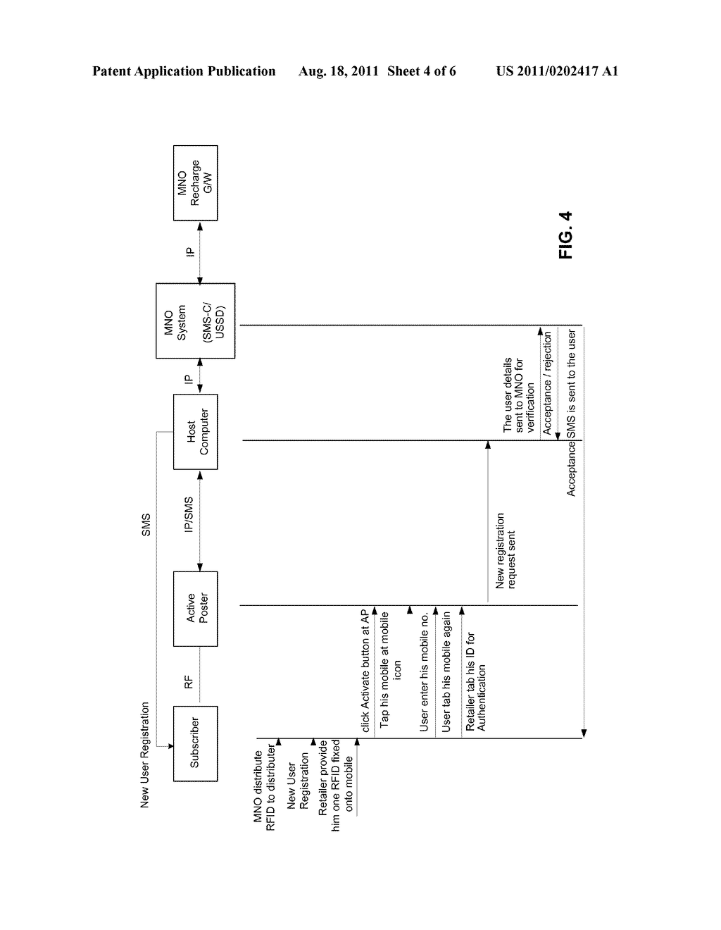INTEGRATED SYSTEM AND METHOD FOR ENABLING MOBILE COMMERCE TRANSACTIONS     USING ACTIVE POSTERS AND CONTACTLESS IDENTITY MODULES - diagram, schematic, and image 05