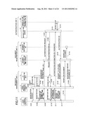 WORKFLOW MANAGEMENT METHOD AND WORKFLOW MANAGEMENT APPARATUS diagram and image