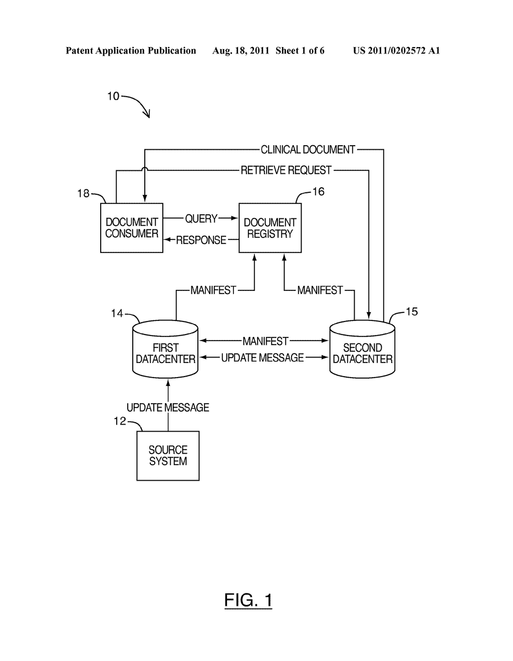 SYSTEMS AND METHODS FOR INDEPENDENTLY MANAGING CLINICAL DOCUMENTS AND     PATIENT MANIFESTS AT A DATACENTER - diagram, schematic, and image 02