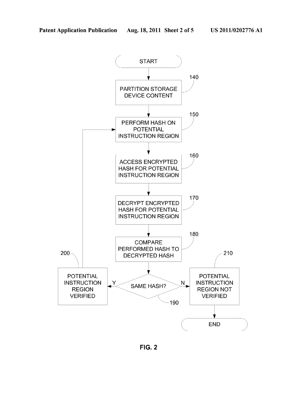 Storage Device Content Authentication - diagram, schematic, and image 03