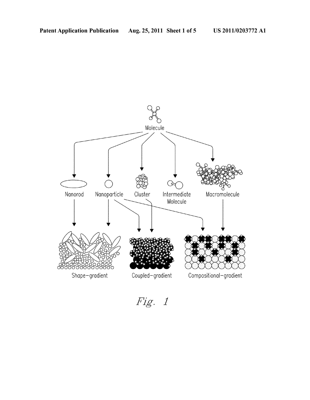 SYSTEM AND METHOD FOR ENHANCED HEAT TRANSFER USING NANOPOROUS TEXTURED     SURFACES - diagram, schematic, and image 02