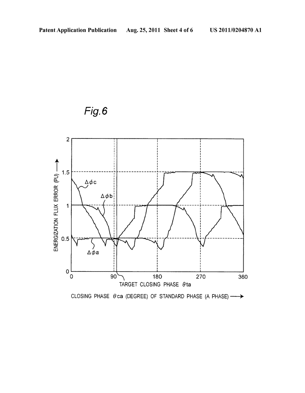 Transformer Inrush Current Suppression Apparatus With Function Of 3 Phase Wiring Diagram Breaker Three Based On Pre Arc Characteristic And Variation In Closing Time The Circuit Schematic
