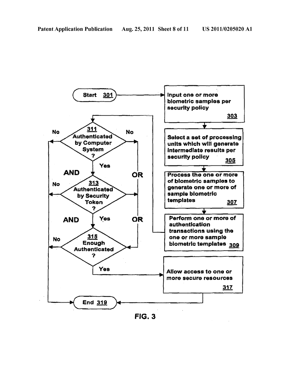 Method for improving false acceptance rate discrimination for biometric     authentication systems - diagram, schematic, and image 09
