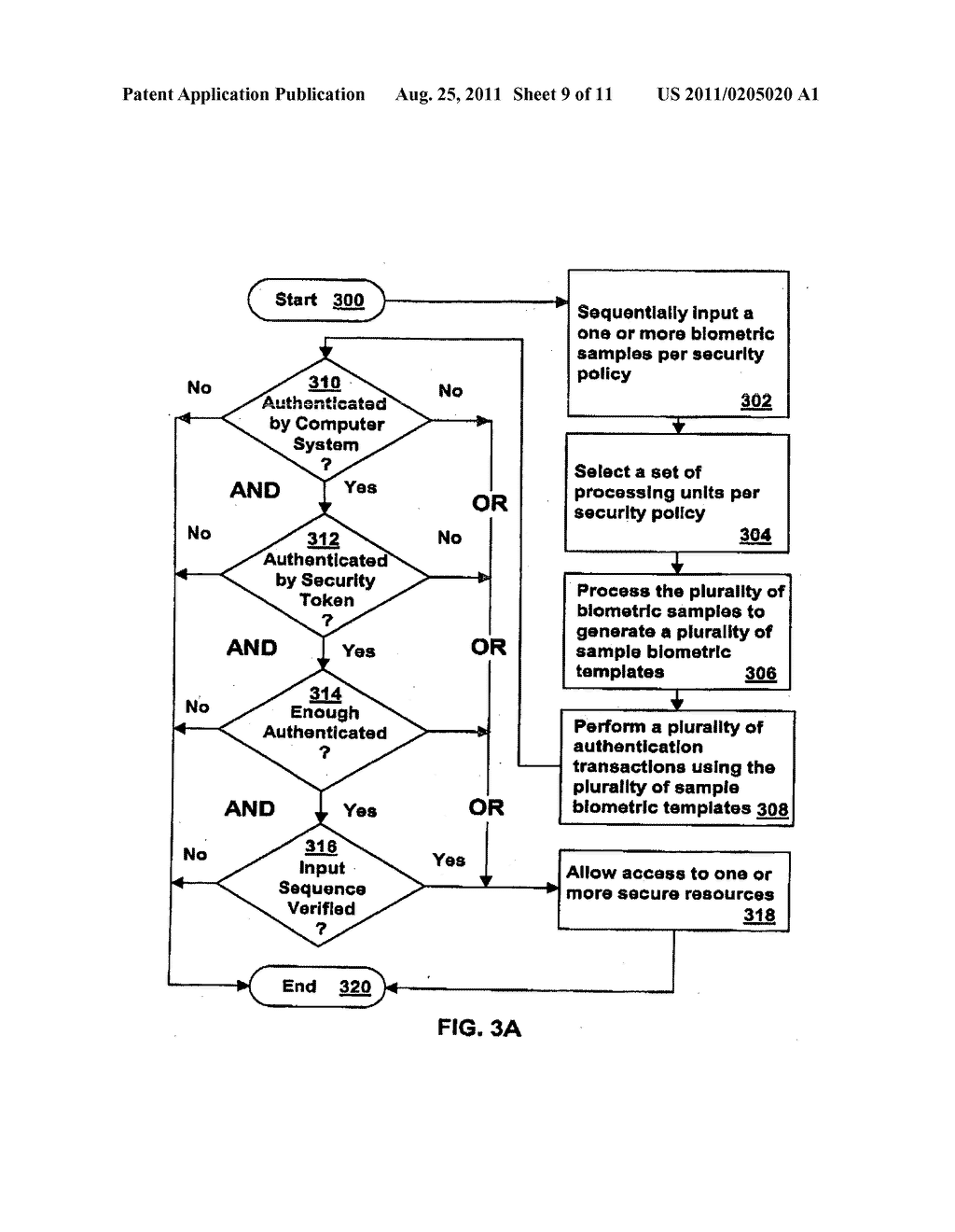 Method for improving false acceptance rate discrimination for biometric     authentication systems - diagram, schematic, and image 10