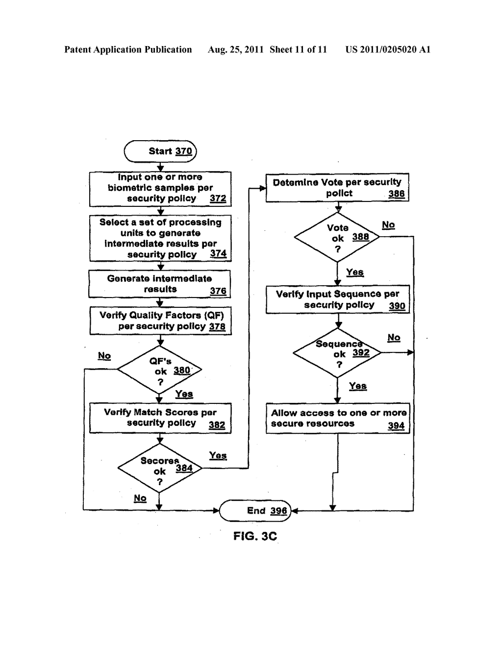 Method for improving false acceptance rate discrimination for biometric     authentication systems - diagram, schematic, and image 12