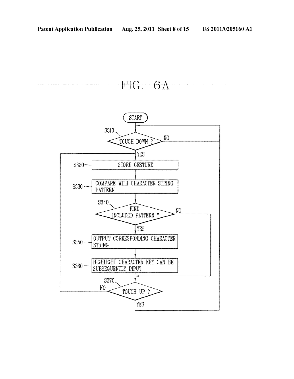 METHOD FOR INPUTTING A STRING OF CHARACTERS AND APPARATUS THEREOF - diagram, schematic, and image 09