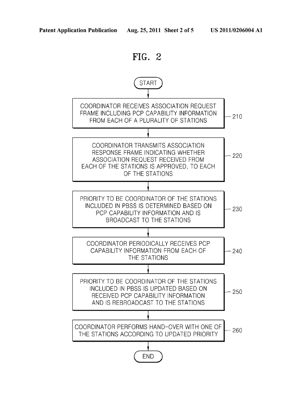 METHOD AND APPARATUS FOR PERFORMING HAND-OVER - diagram, schematic, and image 03