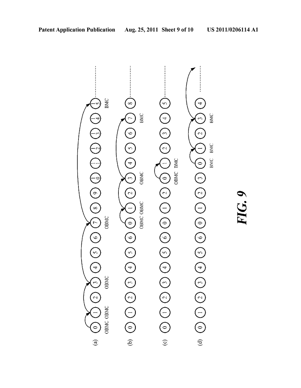 MOTION PICTURE ENCODING/DECODING APPARATUS, AND APPARATUS AND METHOD FOR     ADAPTIVE OVERLAPPED BLOCK MOTION COMPENSATION BY VARIABLE UNIT FOR SAME - diagram, schematic, and image 10