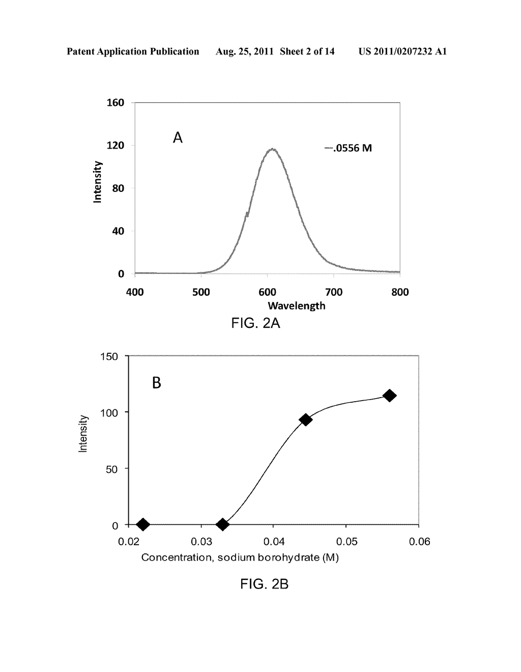 WATER SOLUBLE PH RESPONSIVE FLUORESCENT NANOPARTICLES - diagram, schematic, and image 03