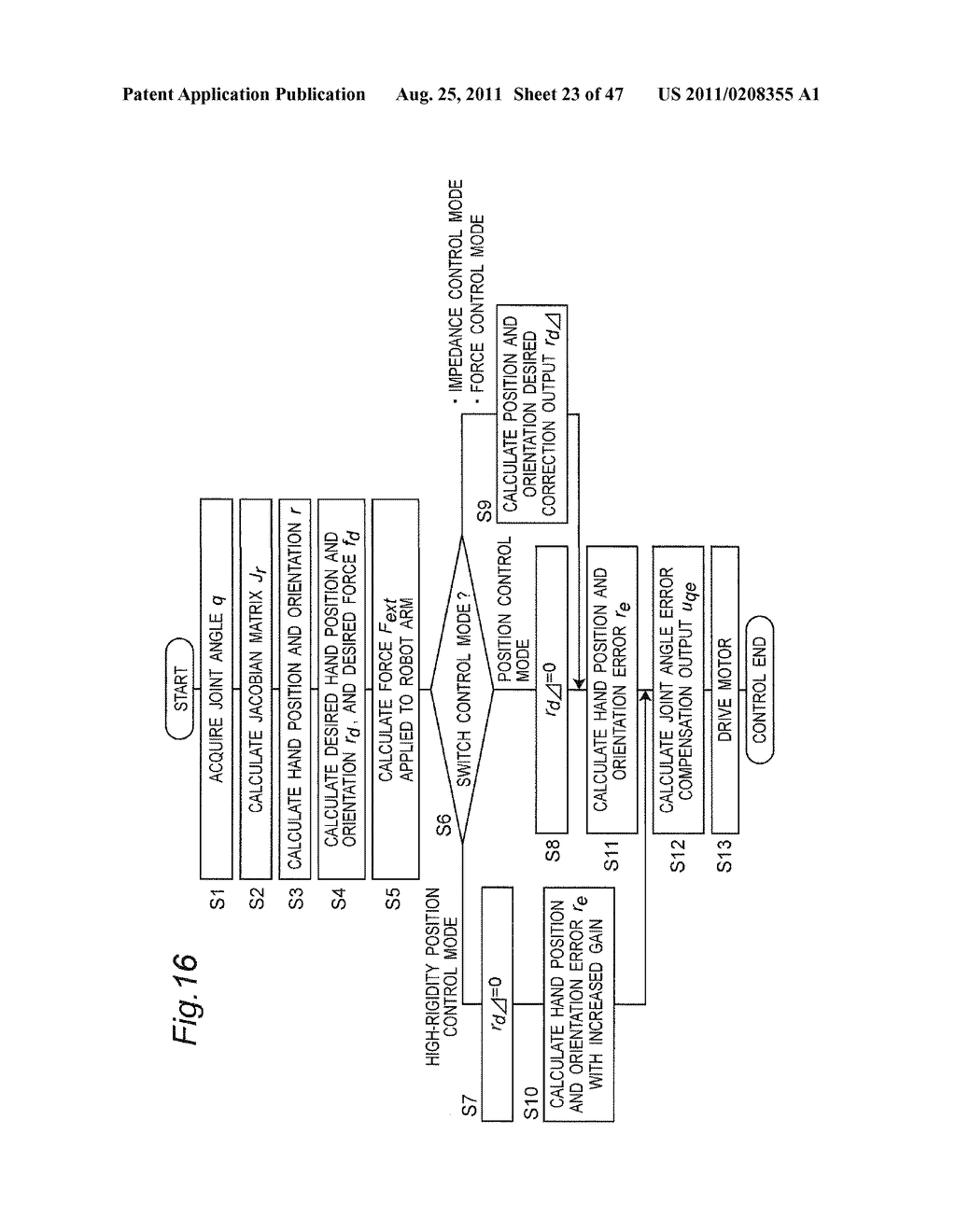 Control Apparatus And Method For Robot Arm Electronic Circuit Jr Program Purpose Integrated