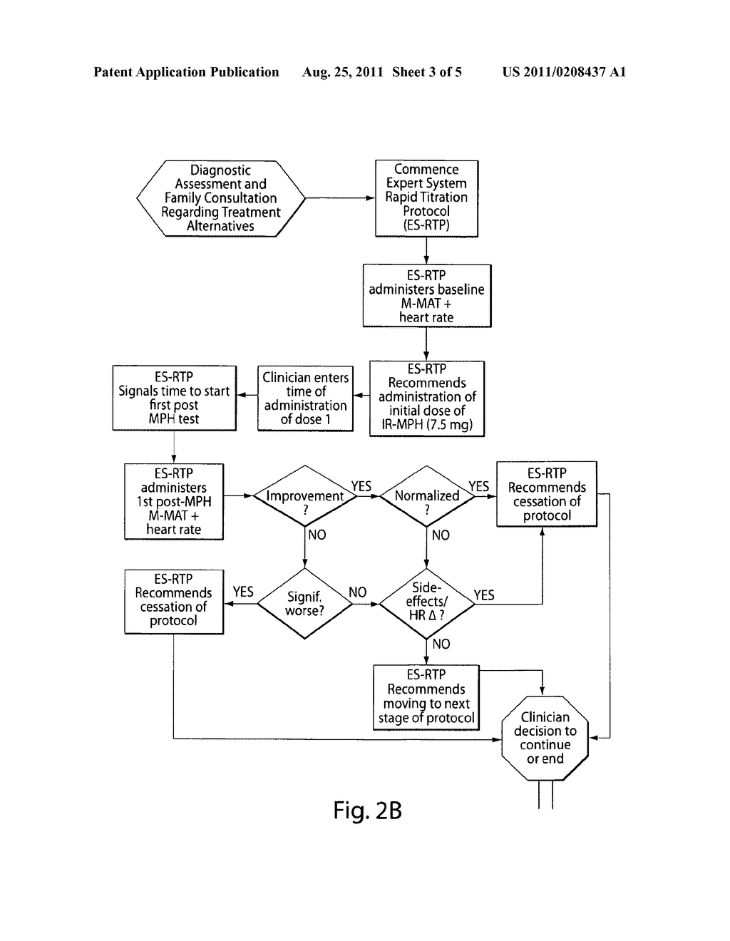 METHOD AND APPARATUS FOR IDENTIFYING A SAFE AND EFFICACIOUS DOSING REGIMEN - diagram, schematic, and image 04