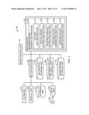 BONDING MODEL GENERATION APPARATUS AND BONDING MODEL GENERATION METHOD diagram and image