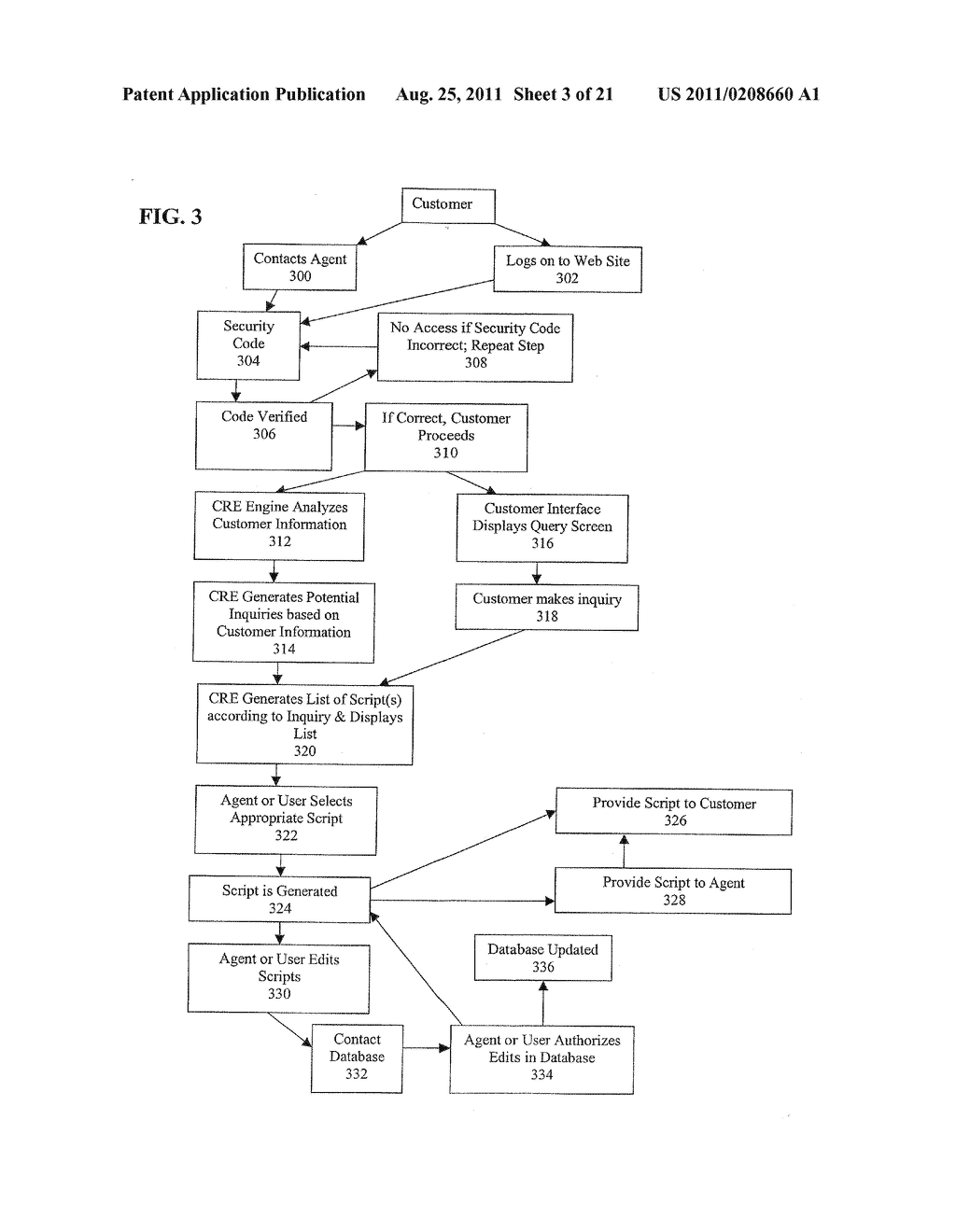 METHODS AND SYSTEMS FOR PROVIDING CUSTOMER RELATIONS INFORMATION - diagram, schematic, and image 04
