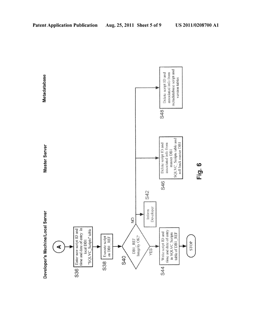 Method for carrying out database version control diagram method for carrying out database version control diagram schematic and image 06 pooptronica