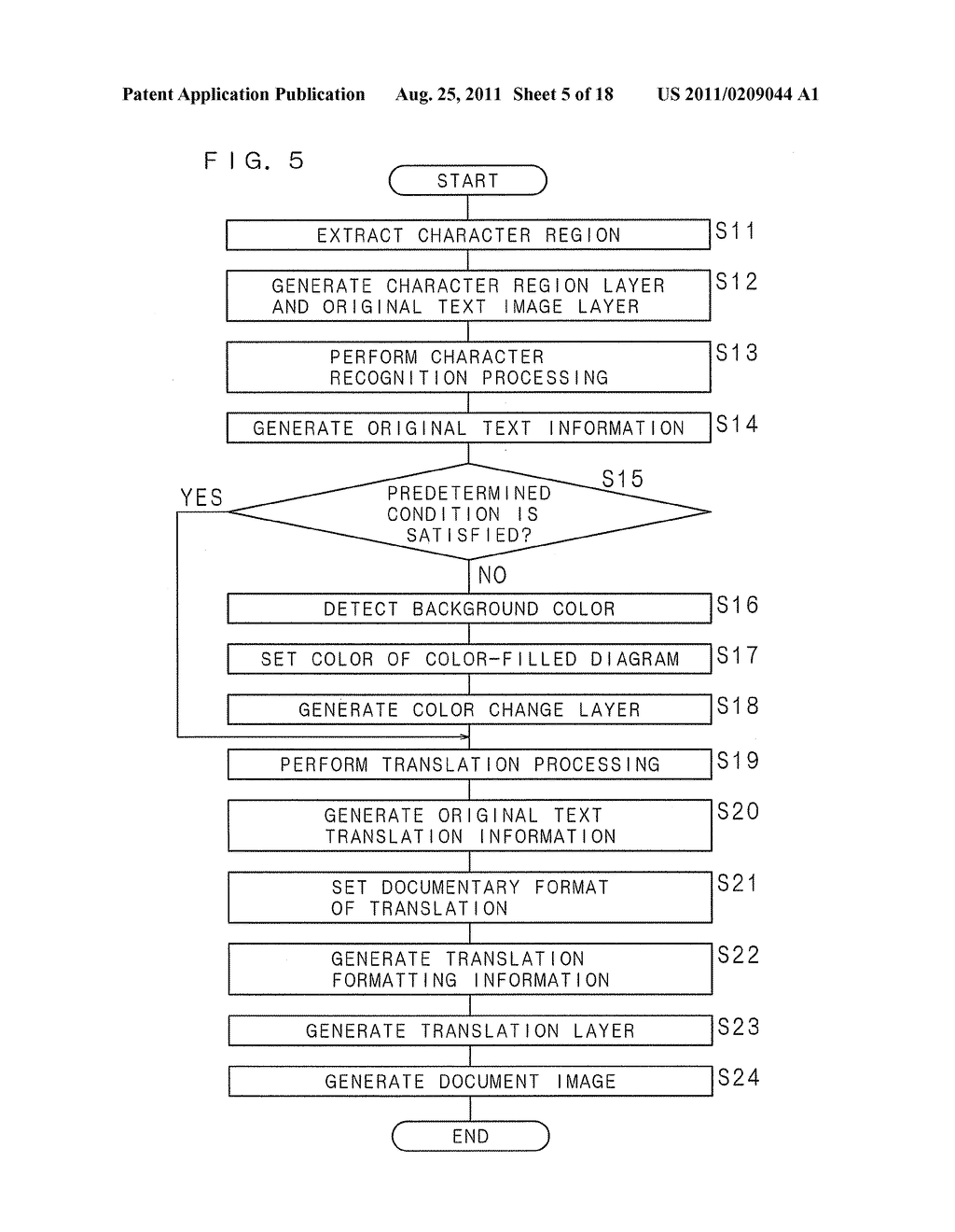 DOCUMENT IMAGE GENERATING APPARATUS, DOCUMENT IMAGE GENERATING METHOD AND     COMPUTER PROGRAM - diagram, schematic, and image 06