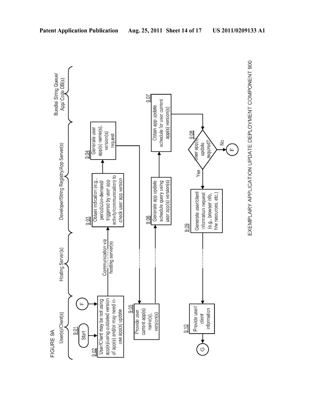 APPARATUSES, METHODS AND SYSTEMS FOR A SOCIAL NETWORKING APPLICATION     UPDATER - diagram, schematic, and image 15