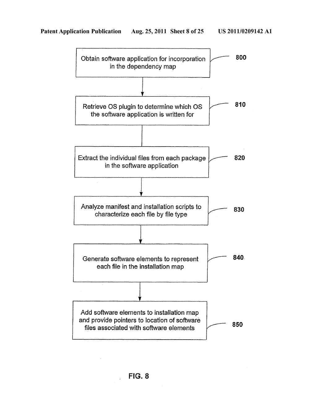 APPARATUS AND METHOD FOR MANAGING A PLURALITY OF SOFTWARE DEPENDENCY MAPS     AND SOFTWARE INSTALLATION USING THE SAME - diagram, schematic, and image 09