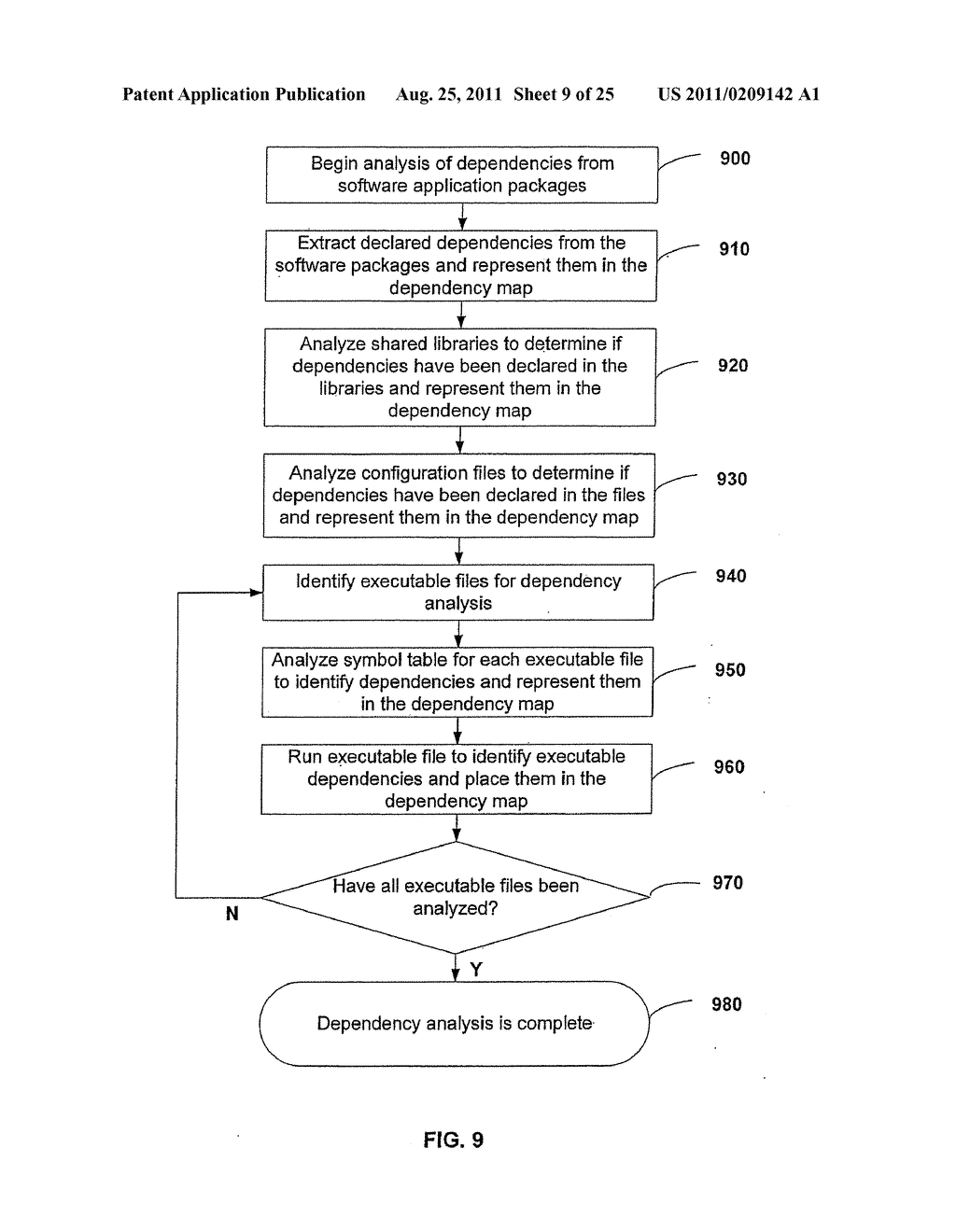 APPARATUS AND METHOD FOR MANAGING A PLURALITY OF SOFTWARE DEPENDENCY MAPS     AND SOFTWARE INSTALLATION USING THE SAME - diagram, schematic, and image 10