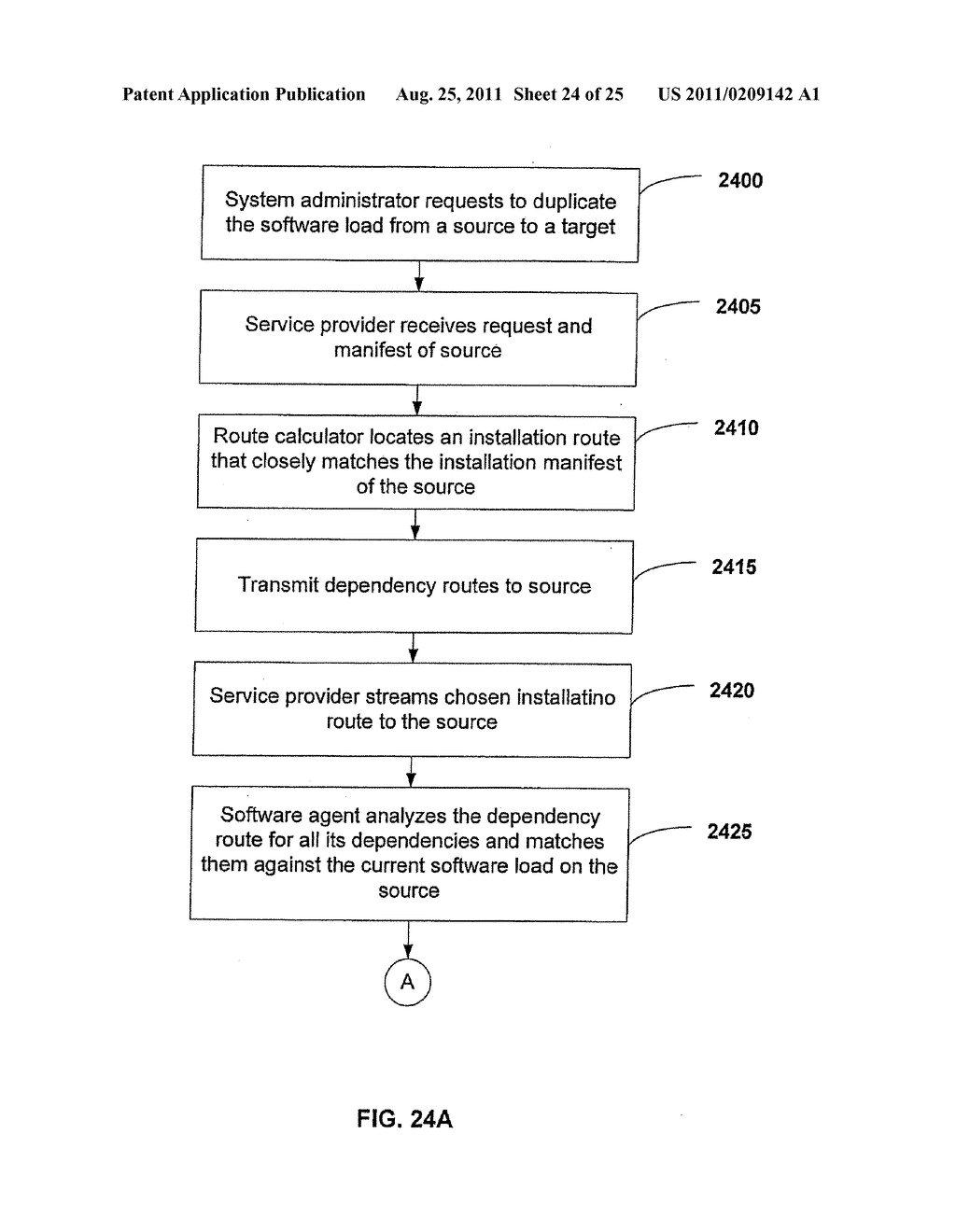 APPARATUS AND METHOD FOR MANAGING A PLURALITY OF SOFTWARE DEPENDENCY MAPS     AND SOFTWARE INSTALLATION USING THE SAME - diagram, schematic, and image 25