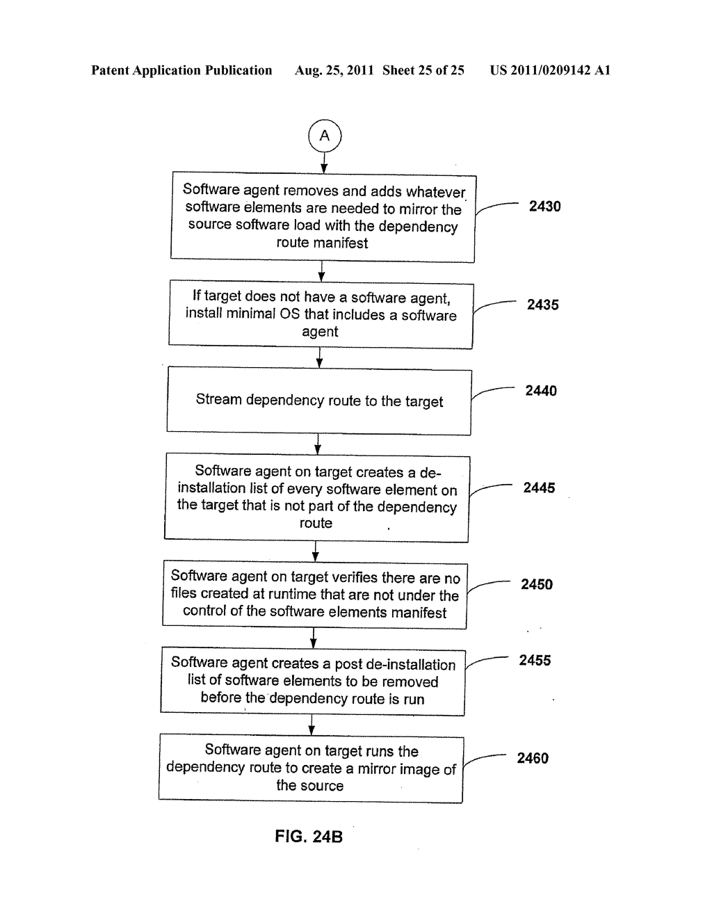 APPARATUS AND METHOD FOR MANAGING A PLURALITY OF SOFTWARE DEPENDENCY MAPS     AND SOFTWARE INSTALLATION USING THE SAME - diagram, schematic, and image 26