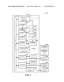 AUTHORIZATION LOGIC IN MEMORY CONSTRAINED SECURITY DEVICE diagram and image