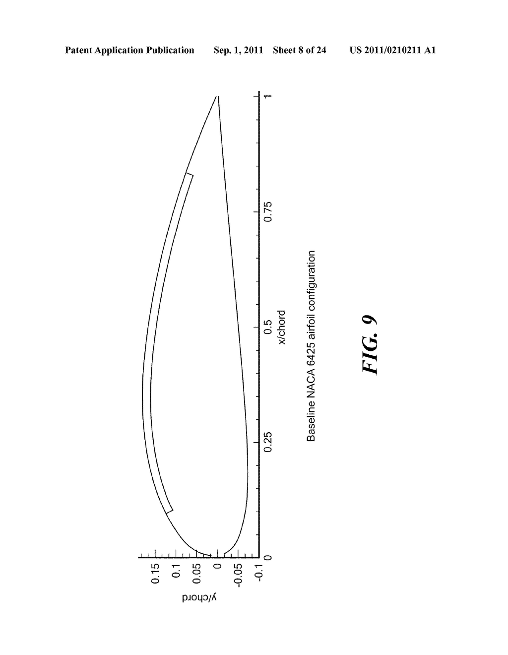 DISCRETE CO-FLOW JET (dCFJ) AIRFOIL - diagram, schematic, and image 09