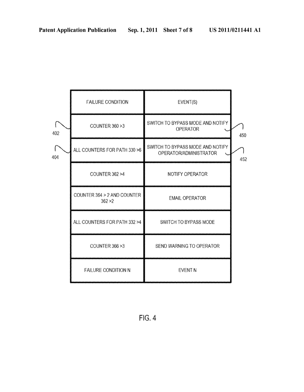 SEQUENTIAL HEARTBEAT PACKET ARRANGEMENT AND METHODS THEREOF - diagram, schematic, and image 08