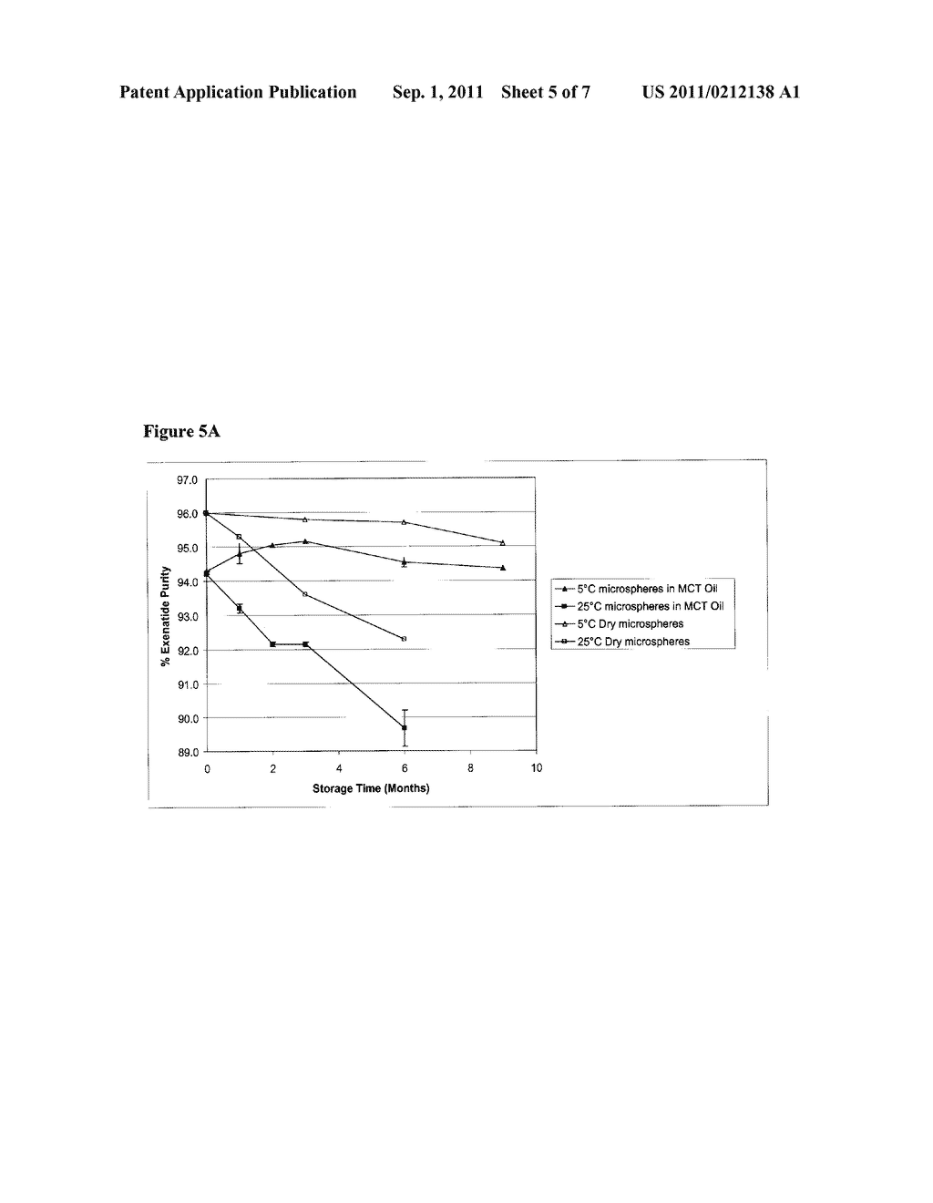 SUSTAINED RELEASE FORMULATIONS USING NON-AQUEOUS CARRIERS - diagram, schematic, and image 06