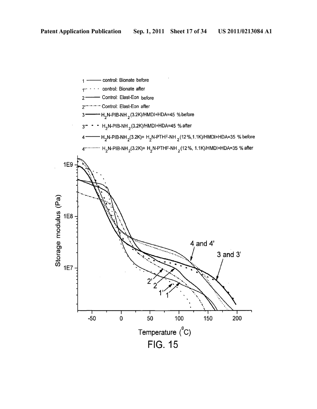 POLYMERS HAVING BOTH HARD AND SOFT SEGMENTS, AND PROCESS FOR MAKING SAME - diagram, schematic, and image 18
