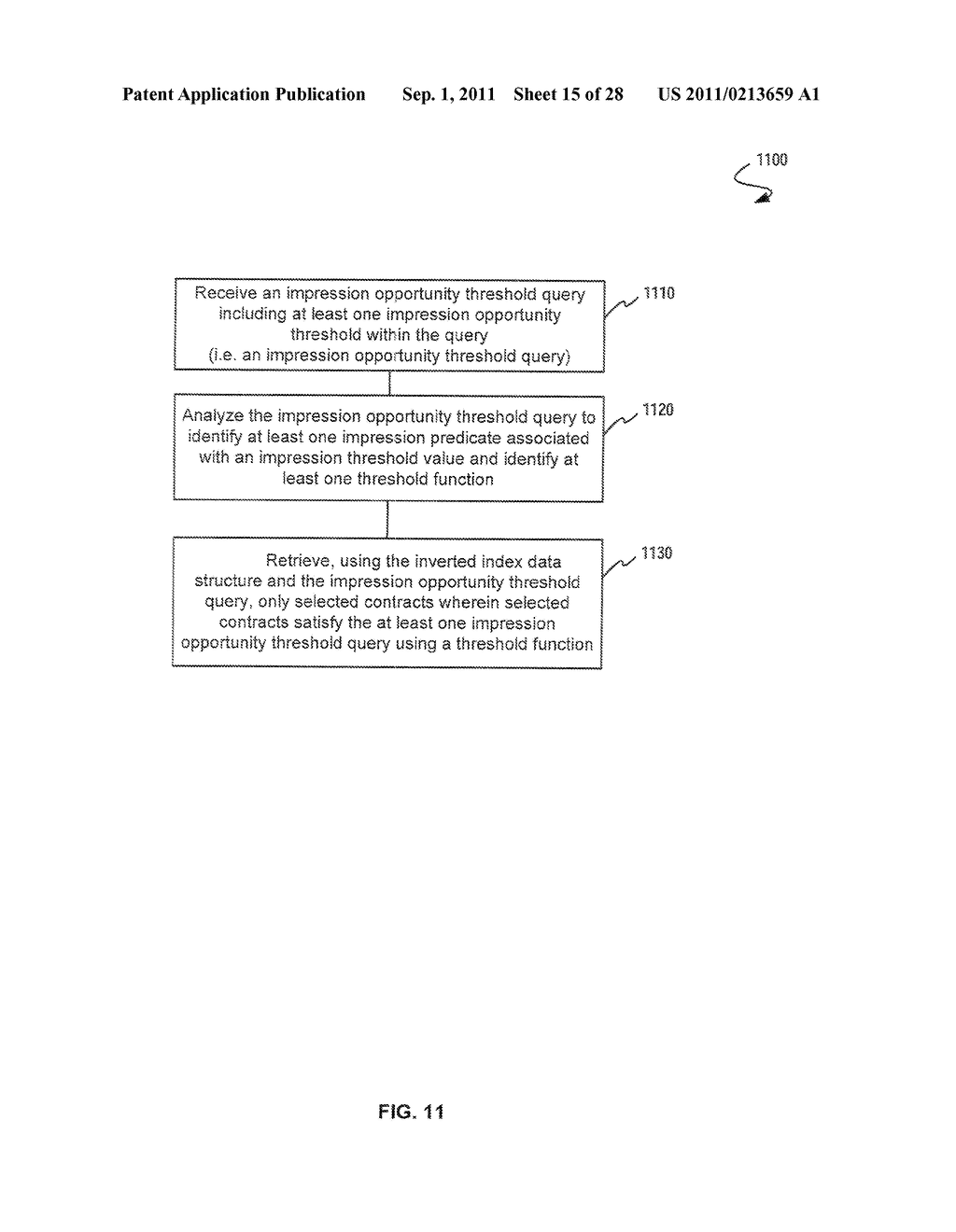 System and Method for Automatic Matching of Contracts in an Inverted Index     to Impression Opportunities Using Complex Predicates and Confidence     Threshold Values - diagram, schematic, and image 16
