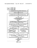 LAYERED PROTECTION AND VALIDATION OF IDENTITY DATA DELIVERED ONLINE VIA     MULTIPLE INTERMEDIATE CLIENTS diagram and image
