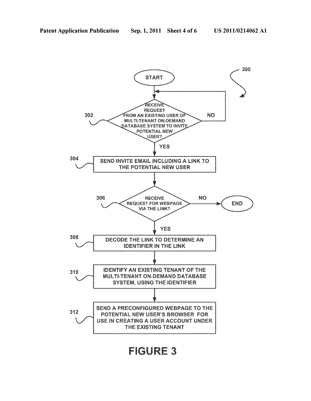 SYSTEM, METHOD AND COMPUTER PROGRAM PRODUCT FOR USER REGISTRATION WITH A     MULTI-TENANT ON-DEMAND DATABASE SYSTEM - diagram, schematic, and image 05