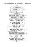 APPLICATION DEVELOPMENT SUPPORT DEVICE, PROGRAM, AND RECORDING MEDIUM diagram and image