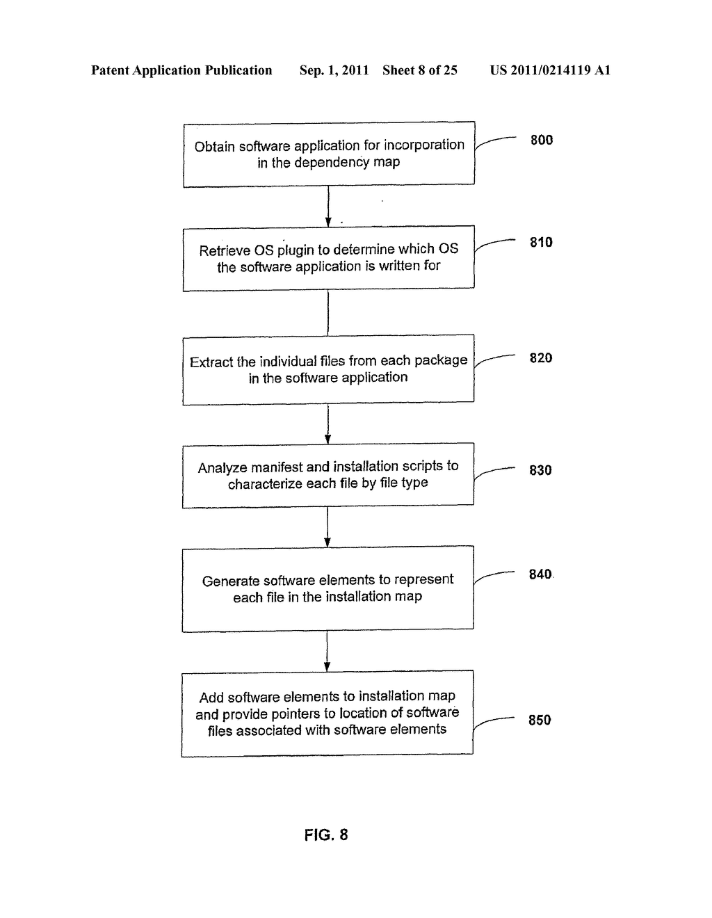 APPARATUS AND METHOD FOR PROVIDING SOFTWARE CONFIGURATIONS ON A PLURALITY     OF PLATFORMS - diagram, schematic, and image 09