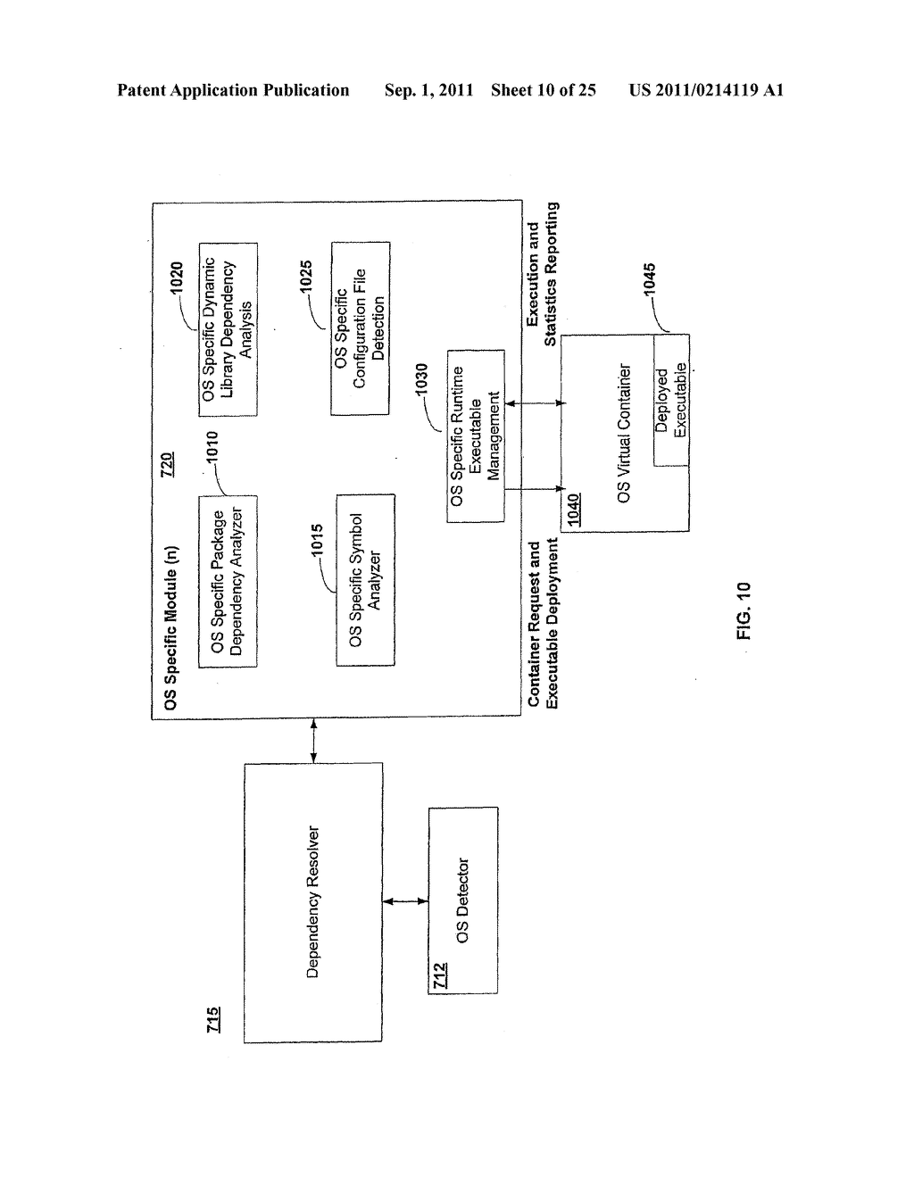 APPARATUS AND METHOD FOR PROVIDING SOFTWARE CONFIGURATIONS ON A PLURALITY     OF PLATFORMS - diagram, schematic, and image 11