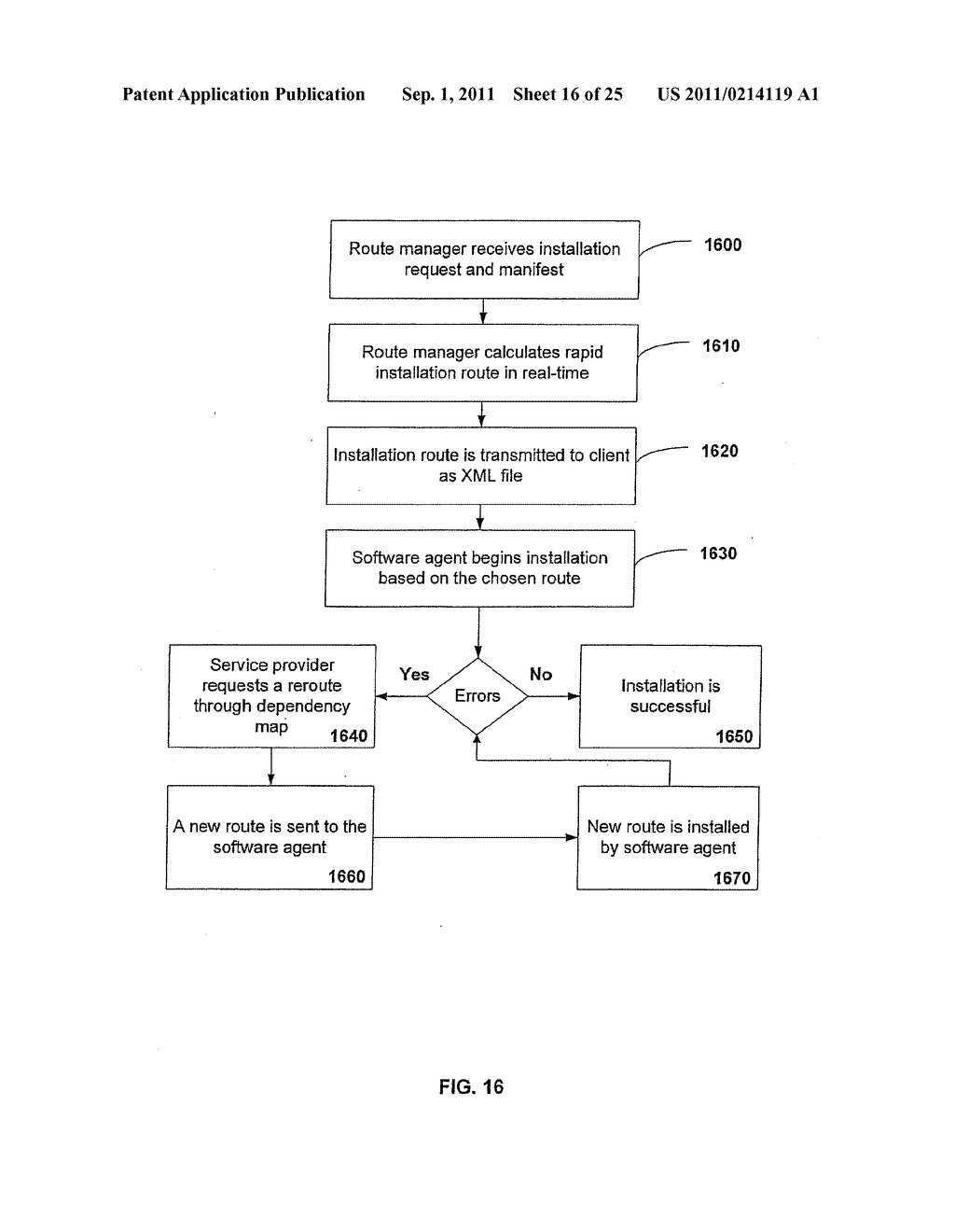APPARATUS AND METHOD FOR PROVIDING SOFTWARE CONFIGURATIONS ON A PLURALITY     OF PLATFORMS - diagram, schematic, and image 17